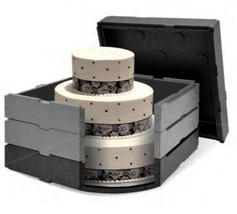box termoico
